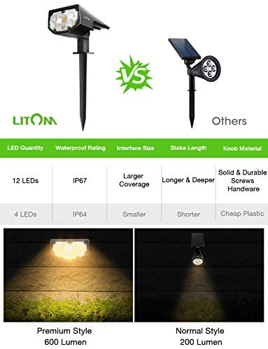LITOM 12 LEDs Solar Landscape Spotlights, IP67 Waterproof Solar Powered Wall Lights 2-in-1 Wireless Outdoor Solar Landscaping Light for Yard Garden Driveway Porch Walkway Pool Patio (Warm White)