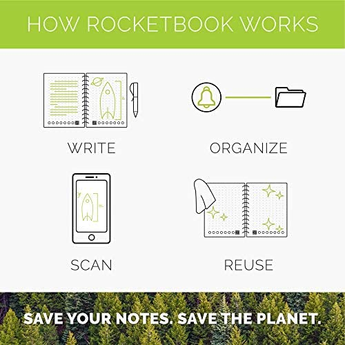 """Rocketbook Smart Reusable Notebook - Dot-Grid Eco-Friendly Notebook with 1 Pilot Frixion Pen & 1 Microfiber Cloth Included - Midnight Blue Cover, Executive Size (6"""" x 8.8"""")"""
